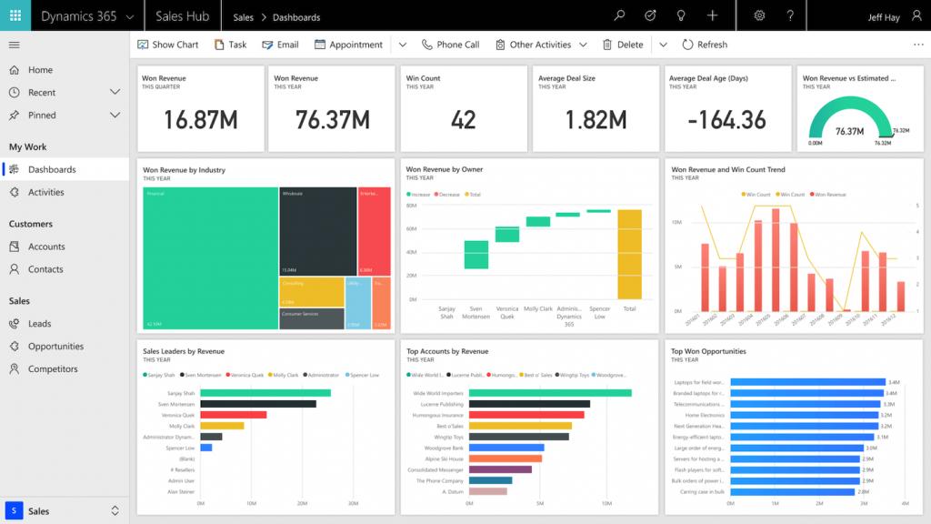 WEBINAR: Advance your Business with Microsoft Dynamics 365 – 17 January 2020